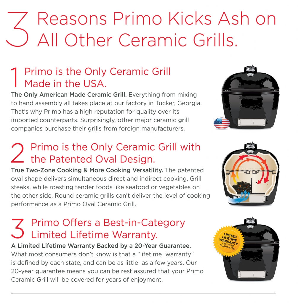 Primo Vs The Big Green Egg Why Primo Grills Are Better